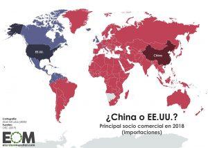 China o Europa